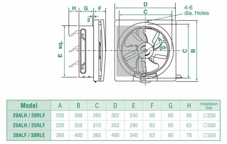 Yeobuild-Homestore_KDK-Ventilating-Fan-20ALH-cutout